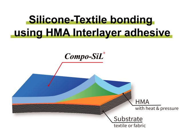 HMA laminate/adhesive for silicone